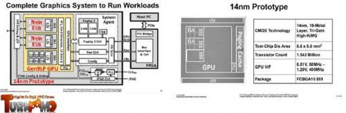 intelin-harici-grafik-birimi-prototipleri-hazir97541_0.jpg