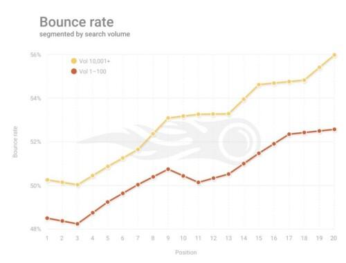 bounce-rate-study-768x583.jpg